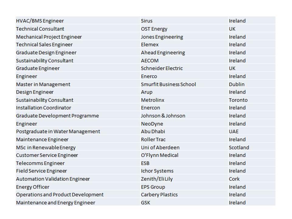 energy engineer job description - Vatoz.atozdevelopment.co